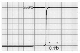 ST-50热电偶|日本RKC ST-50微型热电偶