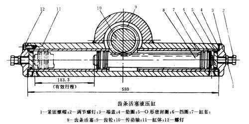 常见液压缸结构简介图片
