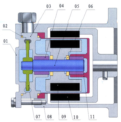 cw系列旋涡式磁力泵结构示意图
