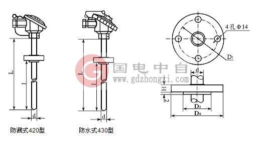 装配式热电偶 一、概 述   工业用装配式热电偶作为测量温度的变送器,通常和显示仪表、记录仪表和电子调节器配套使用,它可以直接测量各种产生过程中从0至1800范围内的液体. 蒸汽和气体介质以及固体的表面温度,防爆场合时采用防爆结构。 二、原 理   装配式热电偶主要由接线盒、保护管、接线端子、绝缘瓷珠和热电极组成基本结构,并配以各 种安装固定装置组成。  三、测量范围及允差