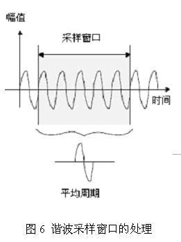 电路 电路图 电子 设计 素材 原理图 261_349 竖版 竖屏