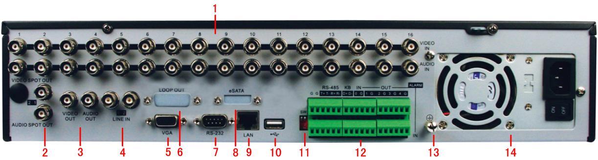 ①  开关键/电源指示灯; ②  红外接收口; ③  usb接口; ④