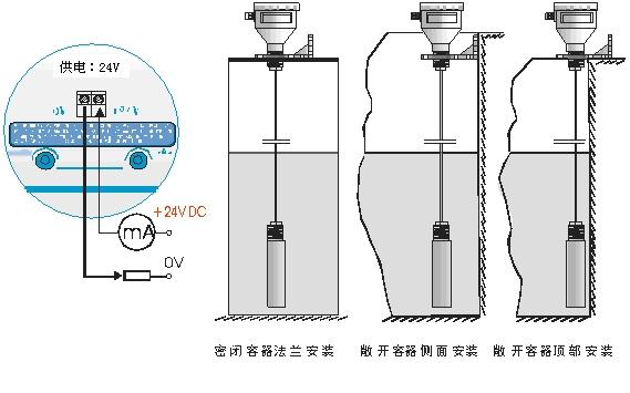 配套液位显示仪主要功能(选配)