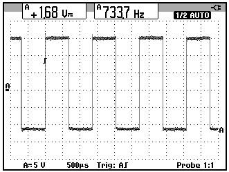 每相上下半桥的spwm波的调制频率