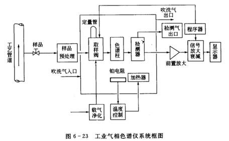 电路 电路图 电子 原理图 456_282