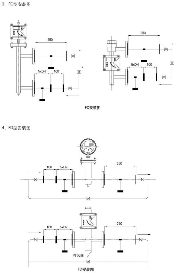 防爆型金属管浮子流量计