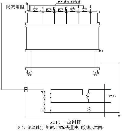 耐压试验接线方法,将短路导线有插头的一端分别插入电极杆上插孔,另一