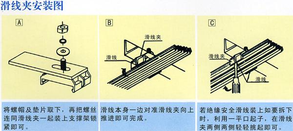 多线式安全滑触线