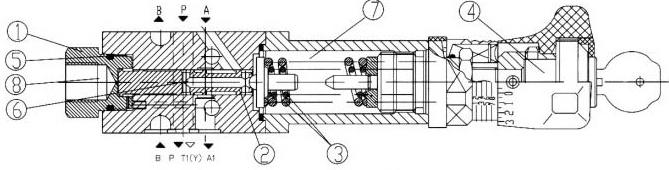 产品目录 叠加式比例溢流阀   zdr6dp2-4x/150ym减压阀图片