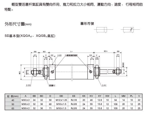 气缸的分类:  直线运动往复运动的气缸,摆动运动的摆动气缸,气爪等.图片