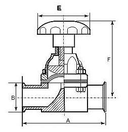 衛生級不銹鋼隔膜閥