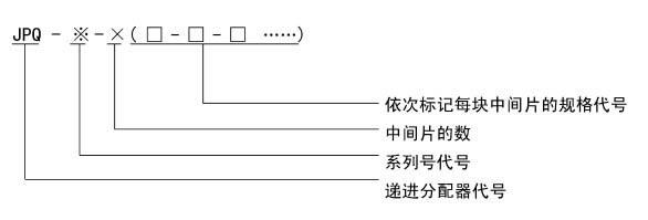 JPQ3-40T JPQ3-40S JPQ3-80T JPQ3-80S JPQ3-120T JPQ3-120S  递进式分配器  (20MPa)