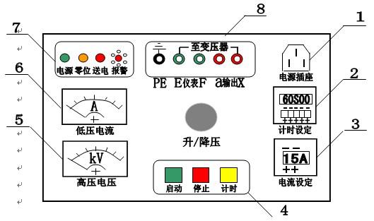 YDJ(TDM交直流)轻型油浸式高压试验变压器