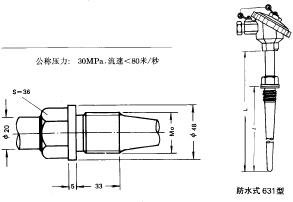 WRN-621A|单支镍铬-铜镍