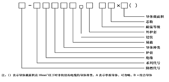 wl一23s2安全电源寸接线图
