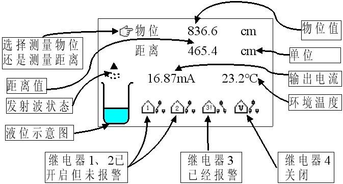 超声波液位计 qf-9000