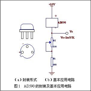 温度传感器ad590及其应用