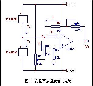 图3是利用两个ad590测量两点温度差的电路.