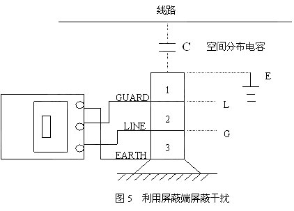 指针式绝缘电阻测试仪概述