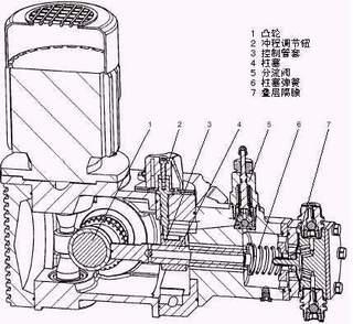 hydro液压隔膜计量泵 hydro系列