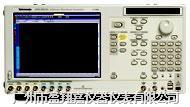 AWG5000高性能任意波形发生器AWG5000